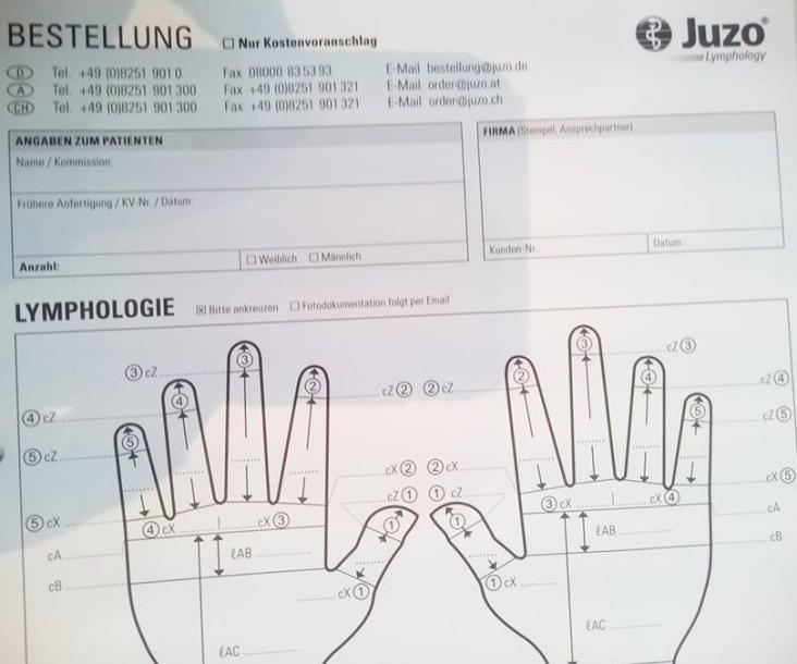Das ist ein Formblatt für die Hanschuhvermessungen